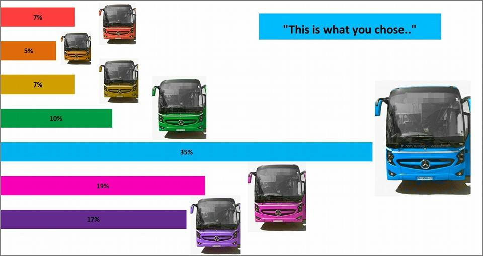 Mercedes Benz Bus Page 4 India Travel Forum Bcmtouring