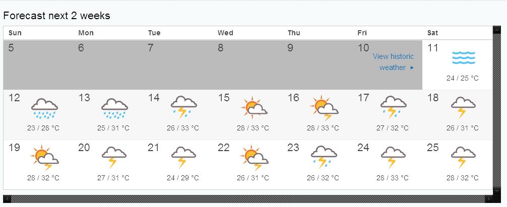 14 day extended forecast for New Delhi, Delhi, India.png