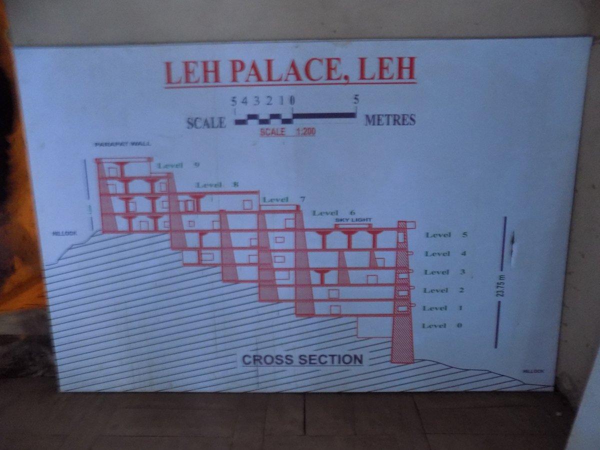 5.7.6 Leh Palace.JPG