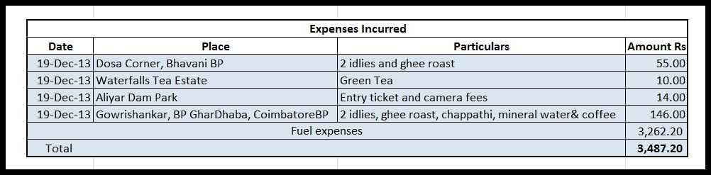 58Total Expenses.jpg