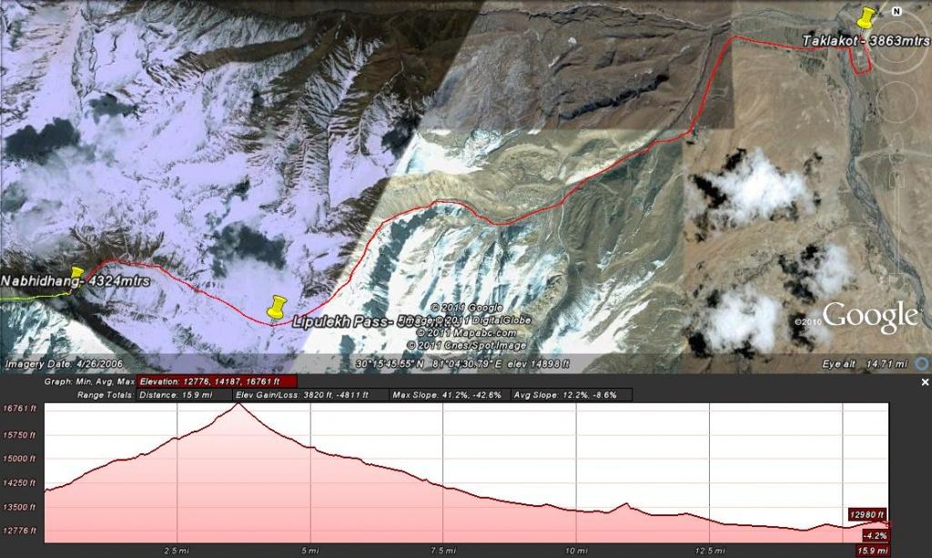 7Nabhidhang-Taklakot altitude.jpg