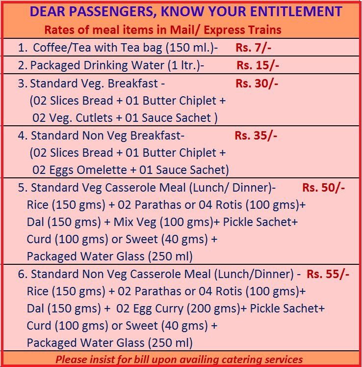 Cost Of Food In Indian Railways  India Travel Forum Bcmtouring