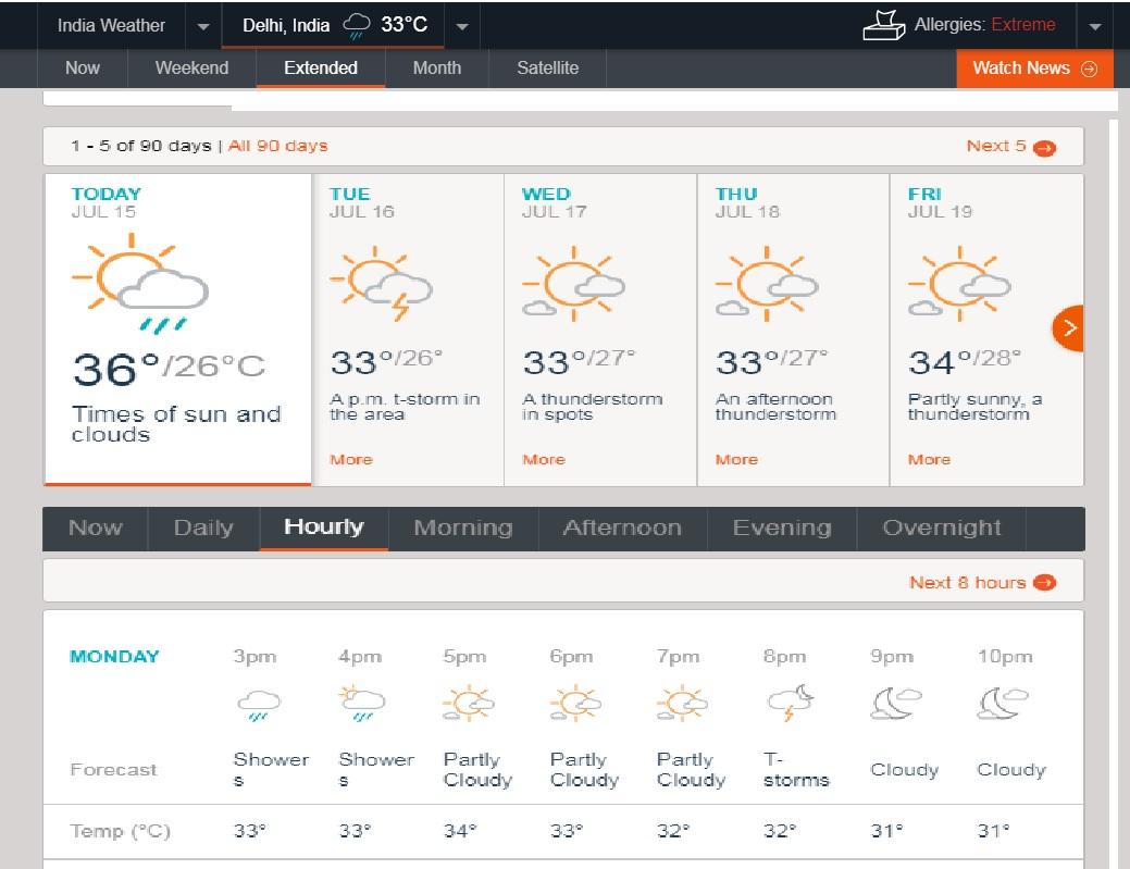 Delhi Rain 15 July 2019.jpg