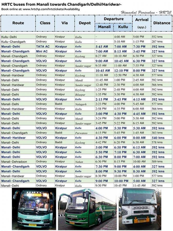 HRTC bus schedule from Manali to Chandigarh/Haridwar/Delhi