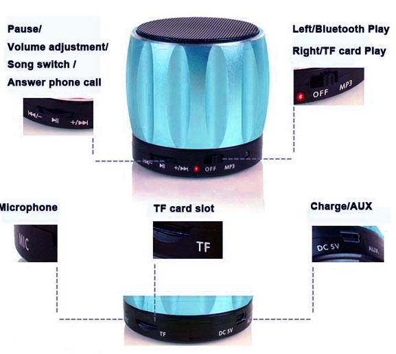 Landmark S13 Bluetooth Speaker 2.jpg