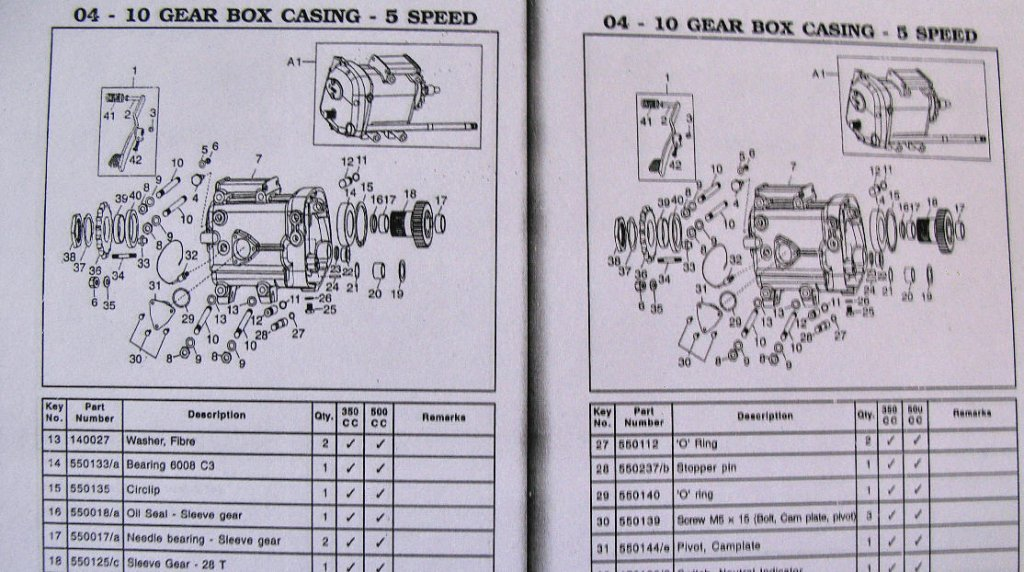 workshop manual(s) for avl res machismo thunderbird lightening royal enfield wiring diagrams at crackthecode.co