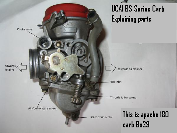 How To Tune Your Carburetor[CV] | India Travel Forum, BCMTouring