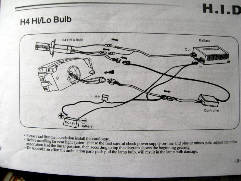 Exelent Ignition Coil Wiring Diagram In Honda Cb Unicorn Gift