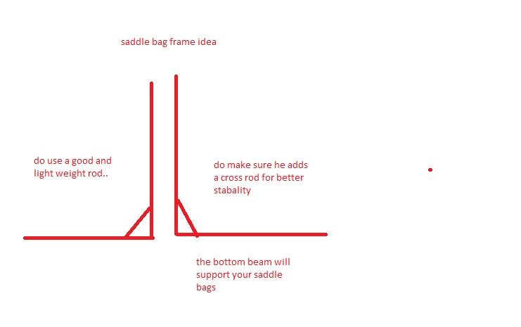 saddle bag - Copy.jpg