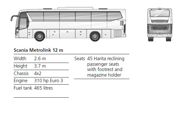 Volvo B9R | Page 1538 | India Travel Forum, BCMTouring