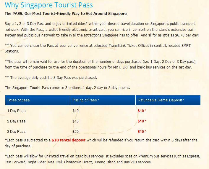 Singapore tourist pass.JPG