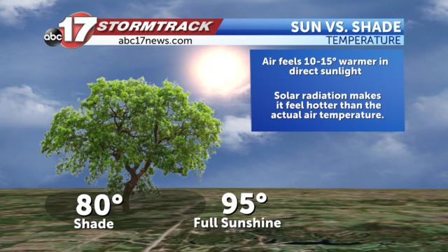 Sun vs Shade_10-15degrees.png