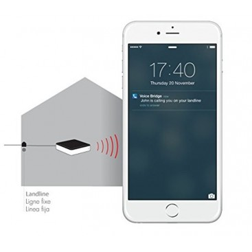 Connect Your Cell Phone to work as Landline Phone - Any Solution